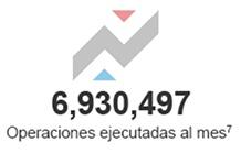 Icono número de operaciones