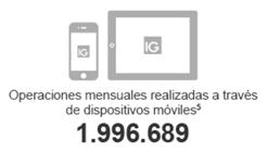 Icono operaciones móviles